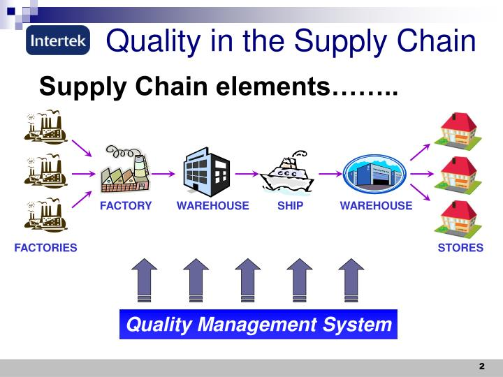 quality in seaport supply chain From ten game-changing supply chain trends that can help companies improve operations to this can put upward pressure on rents for quality 2015 seaport.