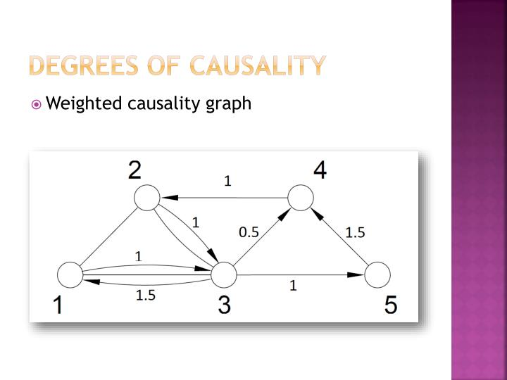 Degrees of causality