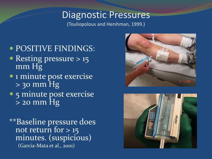 Diagnostic Pressures