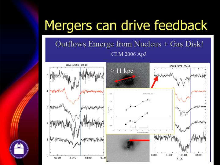 Mergers can drive feedback