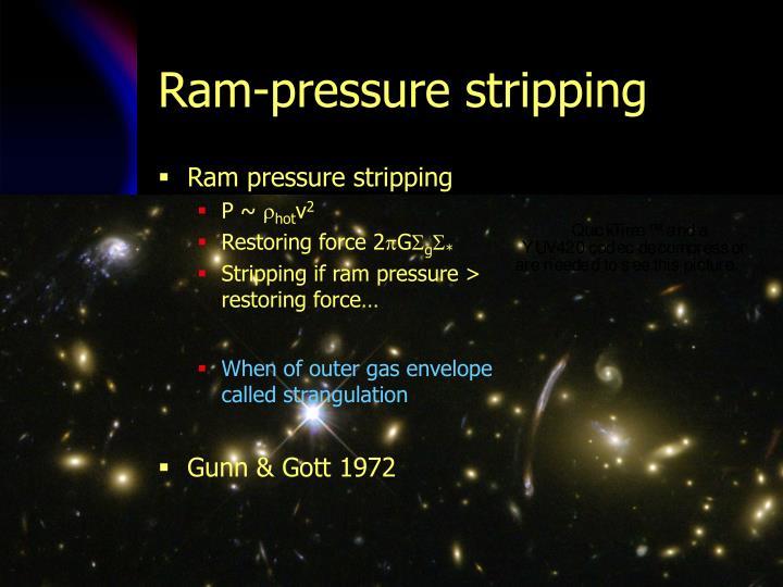 Ram-pressure stripping