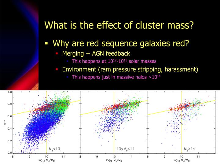 What is the effect of cluster mass?