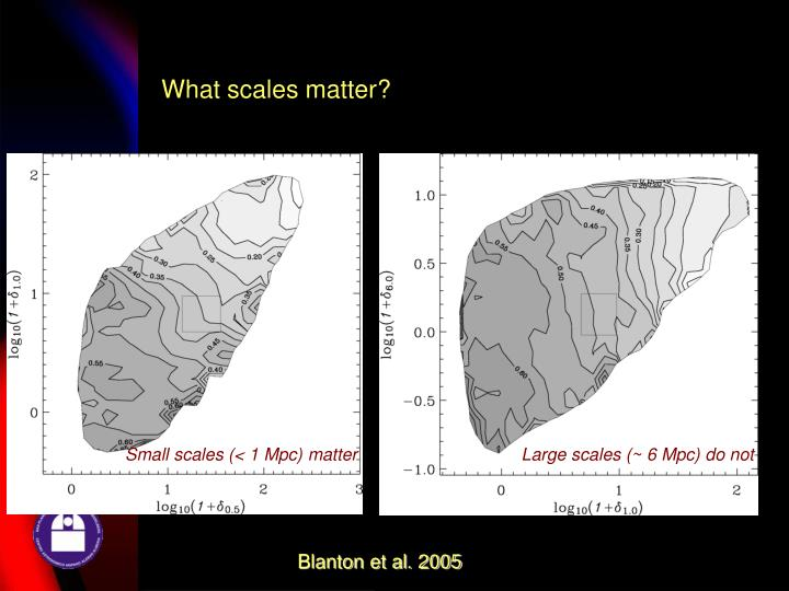 What scales matter?