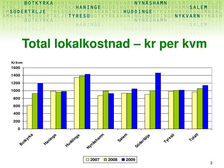 Total lokalkostnad – kr per kvm