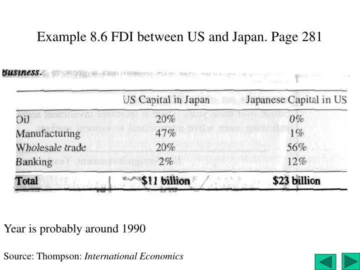 Example 8.6 FDI between US and Japan. Page 281