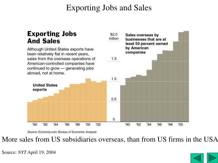 Exporting Jobs and Sales