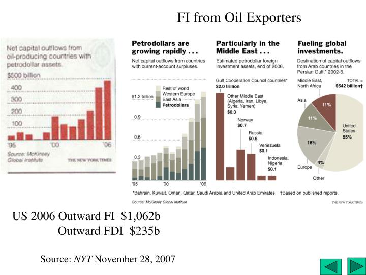 FI from Oil Exporters