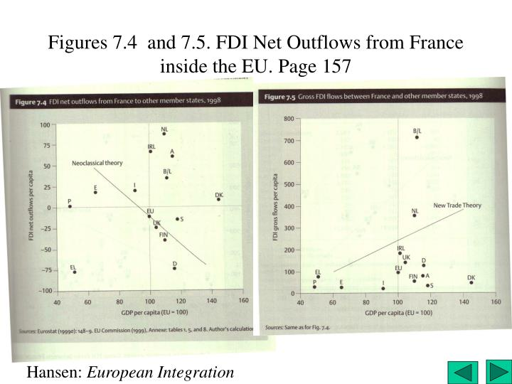 Figures 7.4  and 7.5. FDI Net Outflows from France inside the EU. Page 157
