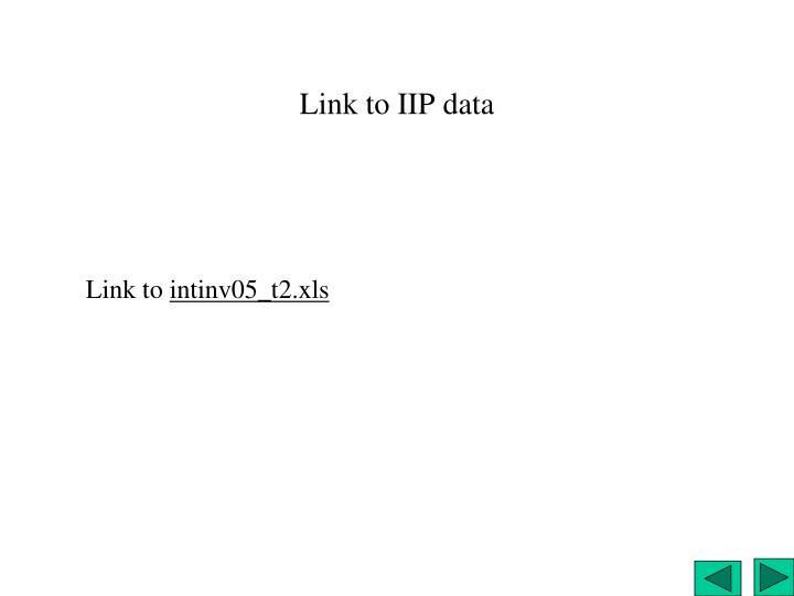 Link to IIP data