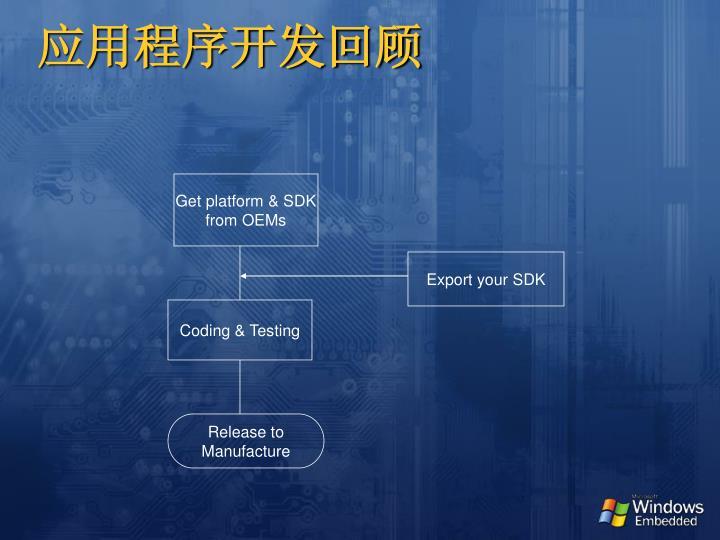 Get platform & SDK from OEMs