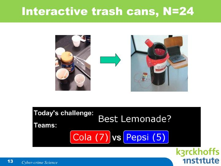 Interactive trash cans, N=24