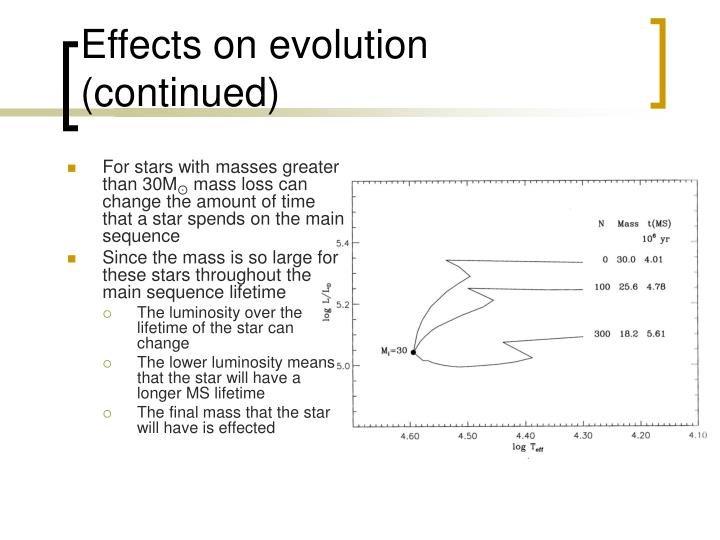 Effects on evolution (continued)