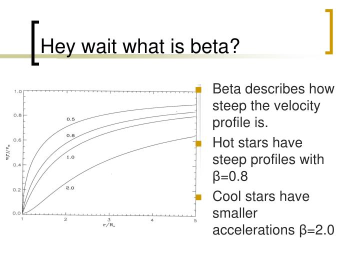 Hey wait what is beta?