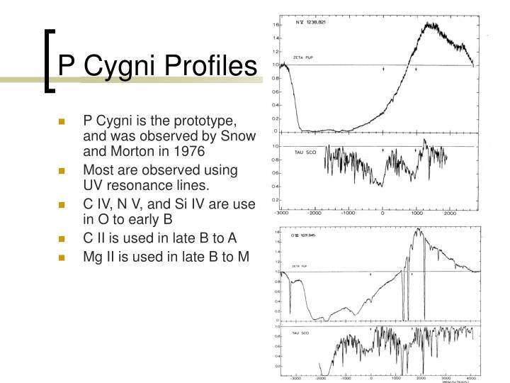 P Cygni Profiles