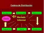 cadena de distribuci n