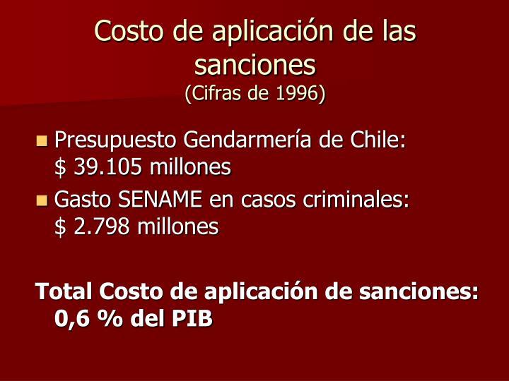 Costo de aplicación de las sanciones