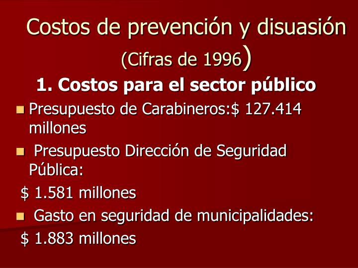 Costos de prevención y disuasión