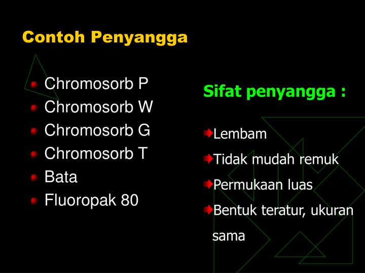 Contoh Penyangga