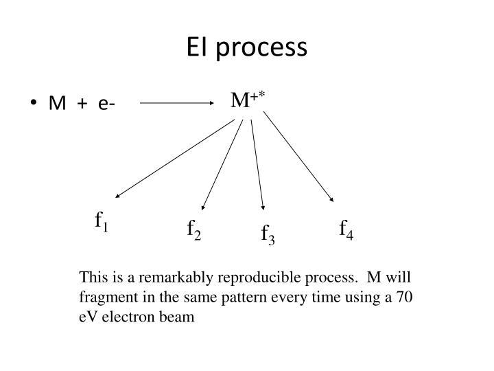 EI process