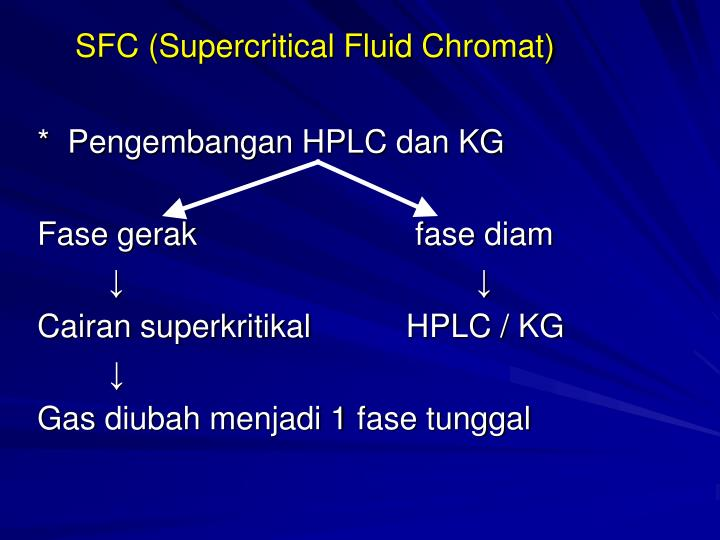 SFC (Supercritical Fluid