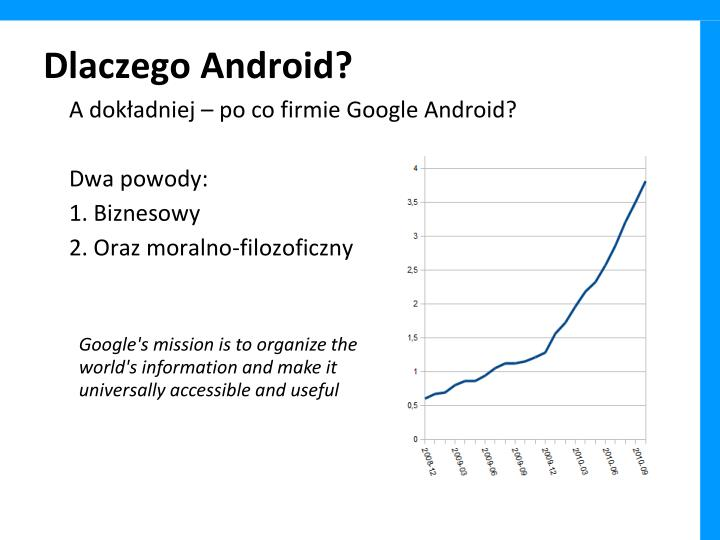 Dlaczego android