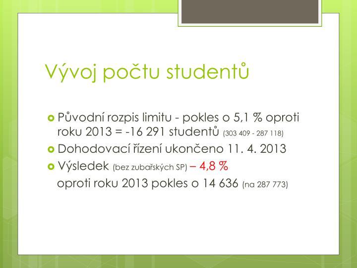 Vývoj počtu studentů