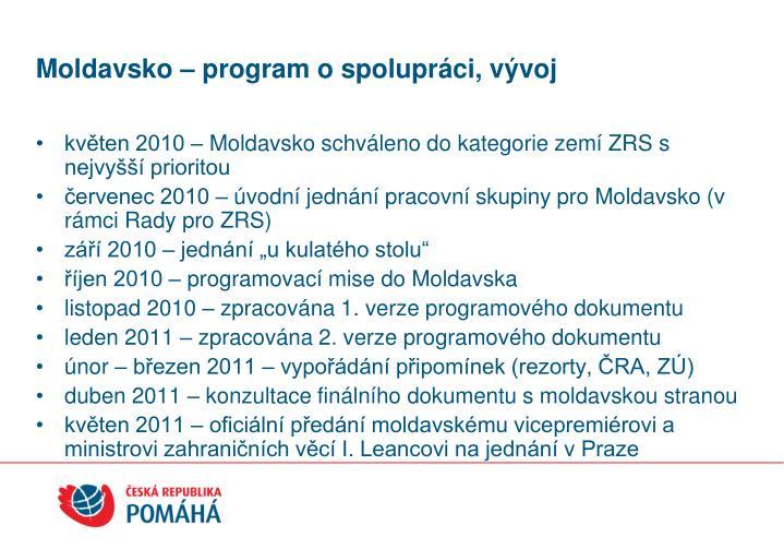 Moldavsko – program o spolupráci, vývoj