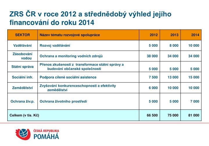 ZRS ČR v roce 2012 a střednědobý výhled jejího financování do roku 2014
