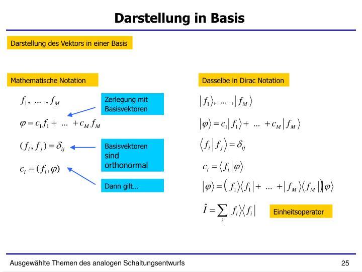 Darstellung in Basis