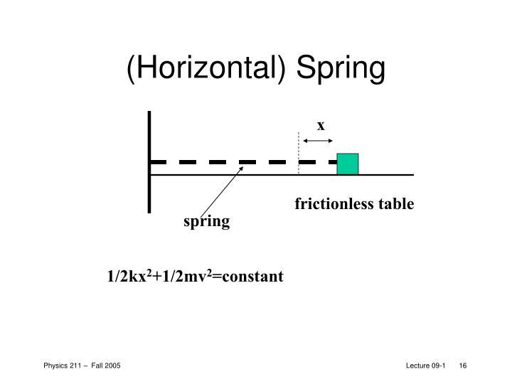 (Horizontal) Spring