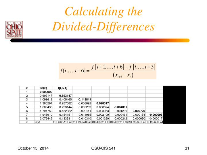 Calculating the
