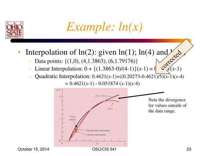 Example: ln(x)