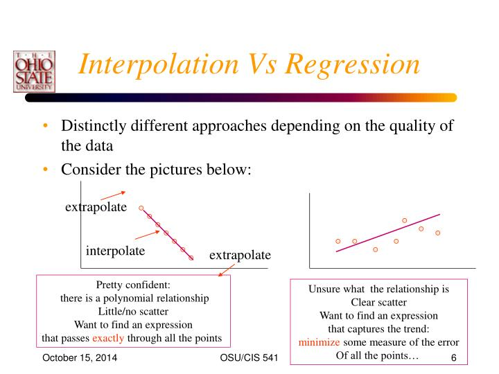 Interpolation Vs Regression