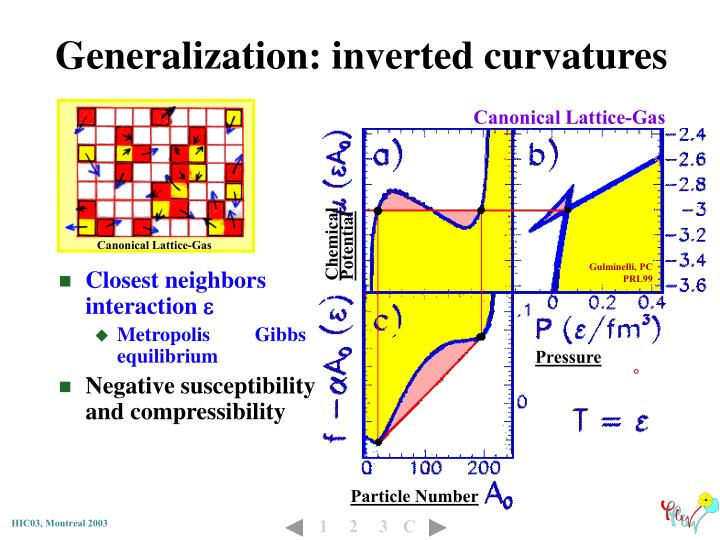 Generalization: inverted curvatures
