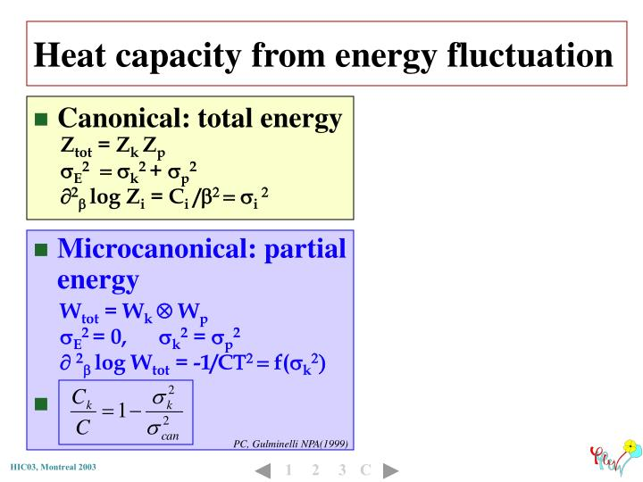 Canonical: total energy