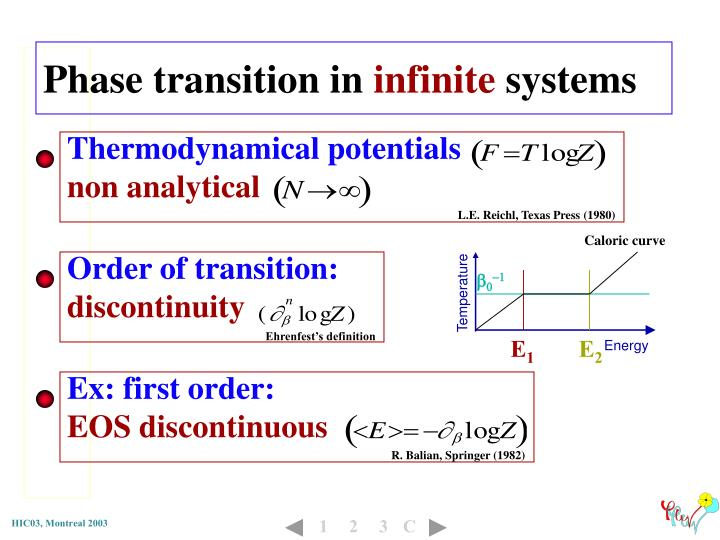 Phase transition in