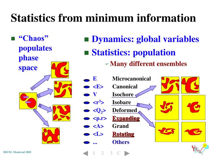 Statistics from minimum information