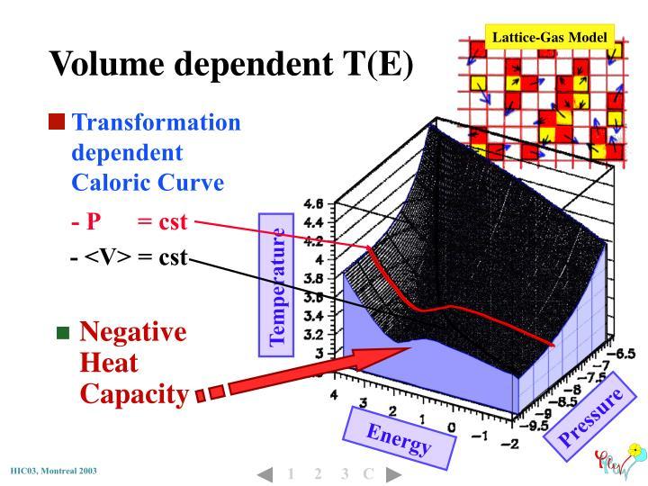 Lattice-Gas Model