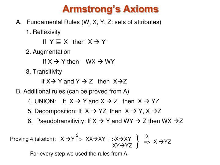 Armstrong's Axioms