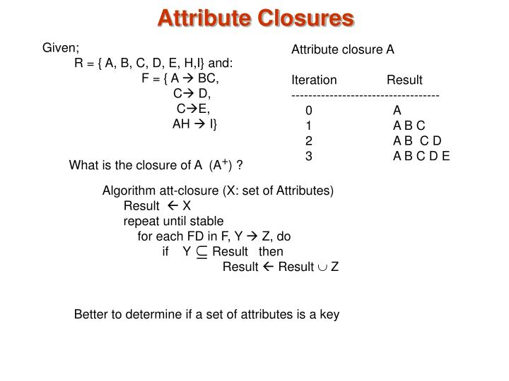 Attribute Closures