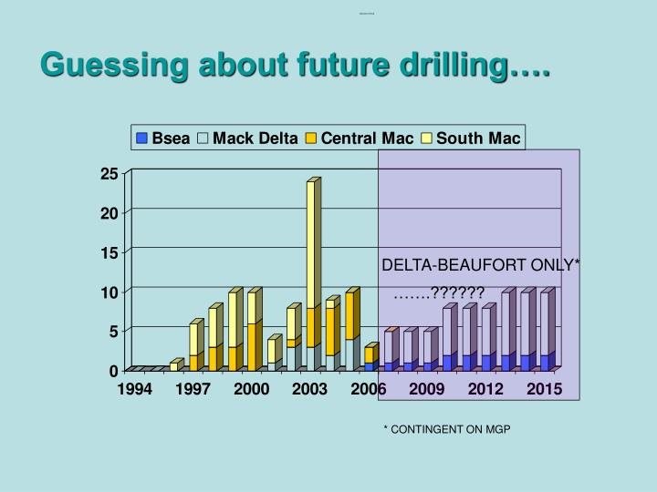 Operations/Drilling