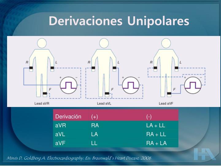 Derivaciones Unipolares