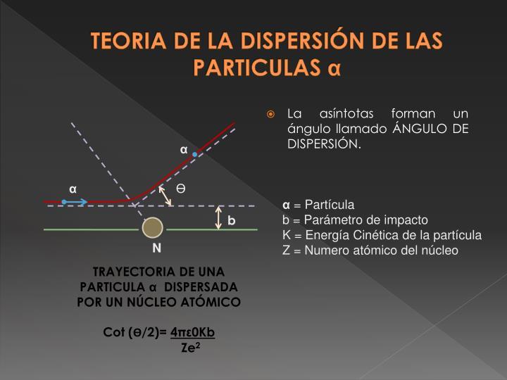 TEORIA DE LA DISPERSIÓN DE LAS PARTICULAS