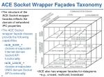 ace socket wrapper fa ades taxonomy