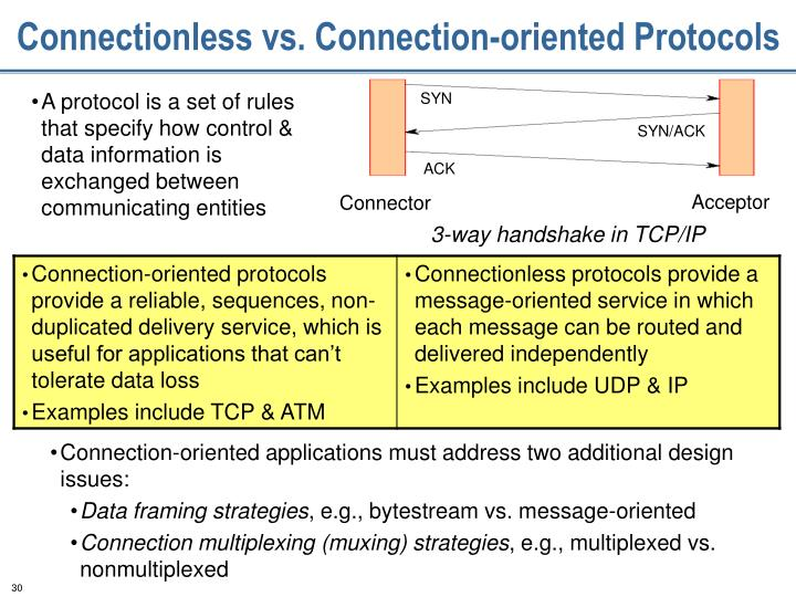 Connectionless vs. Connection-oriented Protocols