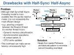 drawbacks with half sync half async