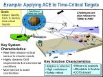 example applying ace to time critical targets