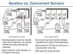 iterative vs concurrent servers