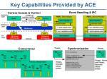 key capabilities provided by ace