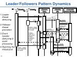 leader followers pattern dynamics